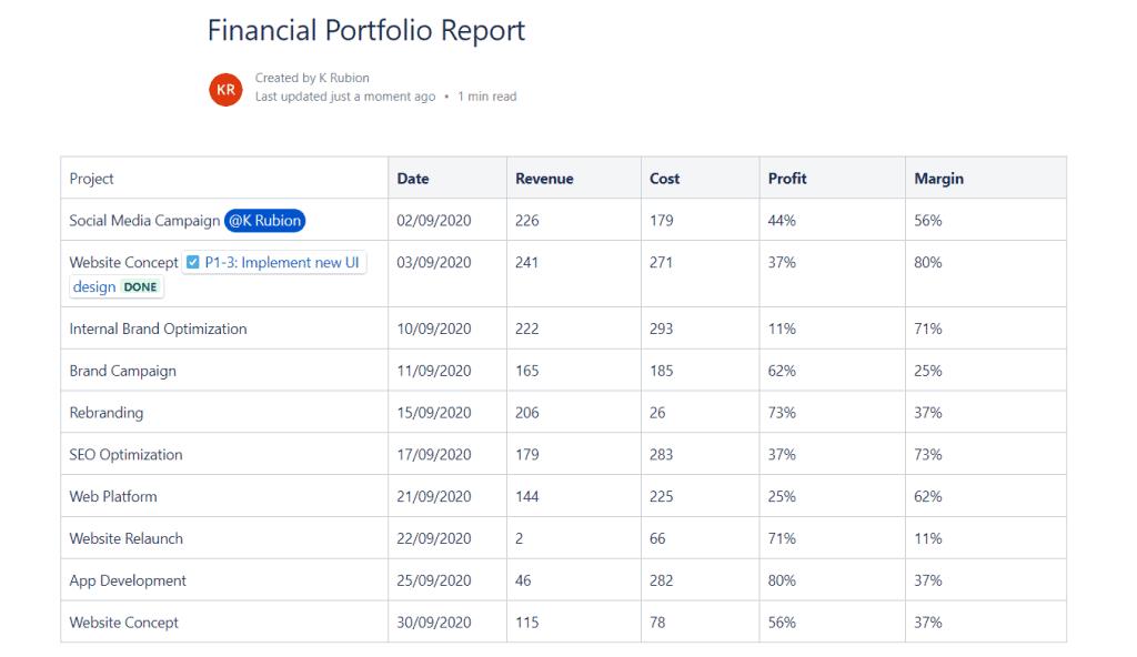 Confluence Financial Portfolio Report